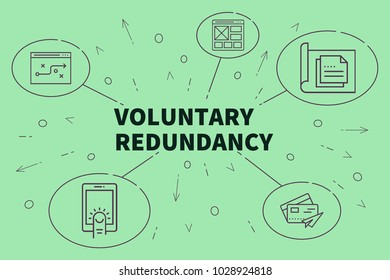 Business illustration showing the concept of voluntary redundancy