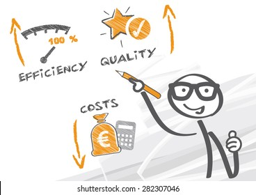 business man drawing efficiency concept