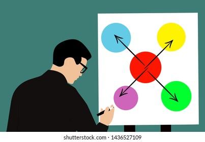 business man drawing mindmap on board