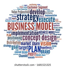 Business Model in word collage