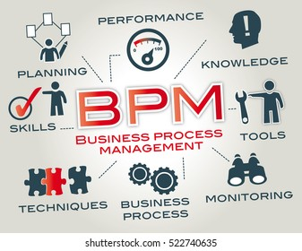 business process management - Infographic with Keywords and icons