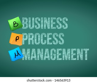 business process management sign illustration design on a chalkboard