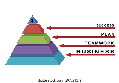 business pyramid concept on a white background