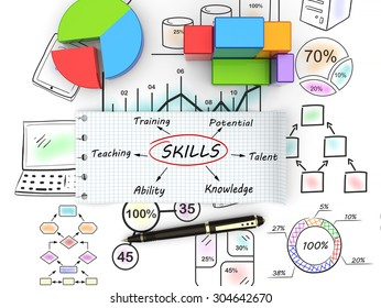 Business skills, handwritten on notebook paper with business graphs