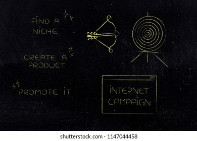 business start-up conceptual illustration: phases from niche to marketing ptomotion next to target and internet campaign pop-up