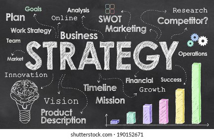Business Strategy Illustration with Chalk on Blackboard