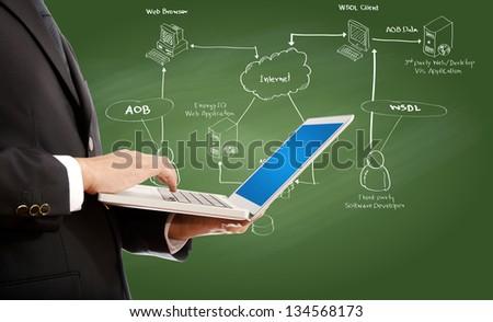 Businessman Pushing On Laptop Keyboard Business Stock Illustration