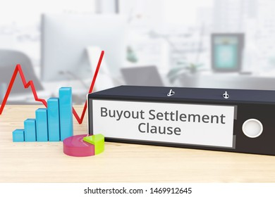 Buyout Settlement Clause - Finance/Economy. Folder on desk with label beside diagrams. Business/statistics. 3d rendering
