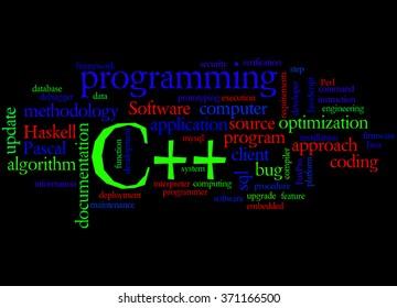 C Programming Images, Stock Photos & Vectors   Shutterstock