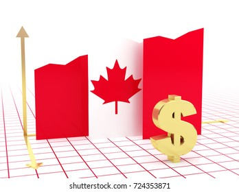 Canadian economy growth bar graph with flag and currency symbol.