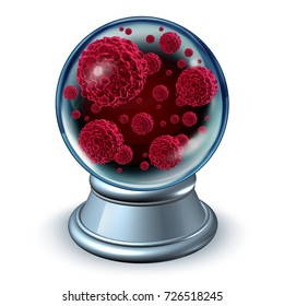 Cancer prognosis and malignant tumor prediction as a crystal ball with dangerous mutant cells as a 3D illustration on white,