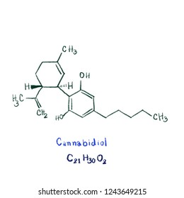 Cannabidiol is a naturally occurring cannabis constituent of cannabis. It was discovered in 1940 and initially thought not to be pharmaceutically active. It is one of at least 113 cannabinoids.