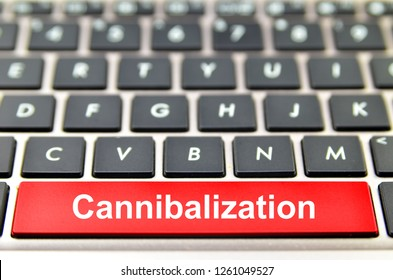 Cannibalization word on computer keyboard, 3D rendering