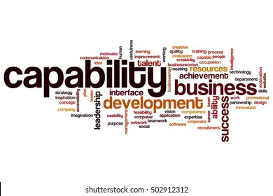 Capability word cloud concept