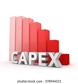 The CAPEX volume is going down. Word CAPEX against the red falling graph. 3D illustration picture