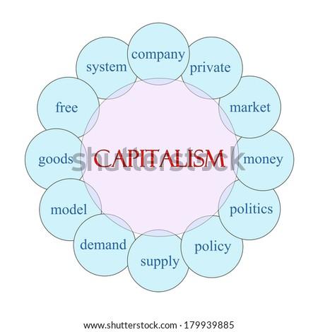 Venn Diagram Of Capitalism And Socialism Schematic Diagrams