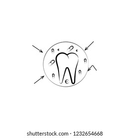 capsule, tooth, safe icon. Element of dantist for mobile concept and web apps illustration. Hand drawn icon for website design and development, app development