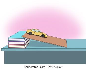 car at ramp, Static and kinetic friction force (tr: araba ve rampa , kuvvet , sürtünme kuvveti ,yerçekimi )