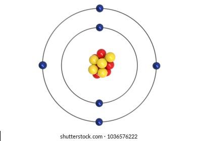 Carbon Atom Bohr model with proton, neutron and electron. 3d illustration