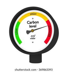 Carbon dioxide danger level / CO2 meter equipment
