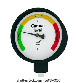 Carbon dioxide low level / CO2 meter
