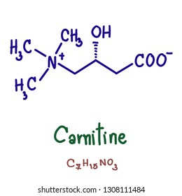Carnitine is a quaternary ammonium compound involved in metabolism in most mammals, plants and some bacteria. Carnitine may exist in two isomers, labeled D-carnitine and L-carnitine.