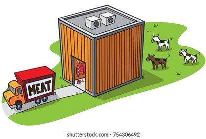 A cartoon abattoir scene showing cattle factory and delivery truck