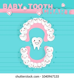cartoon baby tooth  on the blue background