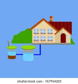 cartoon flat illustration - scheme External network of private home sewage treatment system. Pipe, septic tanks, drainage on blue background.
