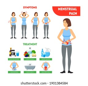 Cartoon Menstrual Period Infographics Card Poster Female Menstruation Pain Treatment, Food and Water Concept Flat Design Style. illustration