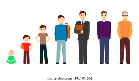 Cartoon Stages of Growth Character Man Concept Element Flat Design Style. illustration Boy in Different Ages
