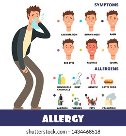 Cartoon stye allergy infographics with allergens and allergy symptoms. Symptom allergic red eyes and itchy, allergy seasonal illustration