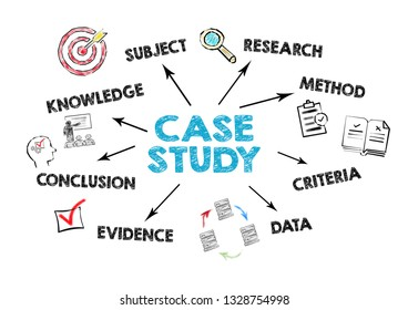 Case study concept. Chart with keywords and icons on white background