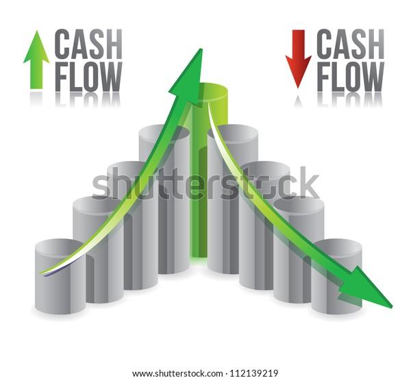 cash flow illustration graph over a white background
