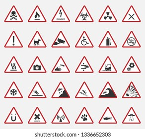 caution warning signs and icons, danger banner