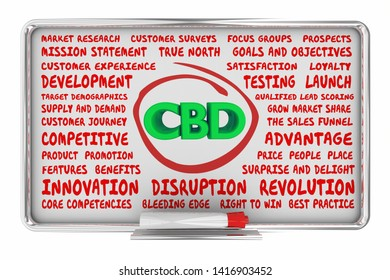 CBD Cannabidiol Marijuana Cannabis Business Plan Model Idea Board 3d Illustration