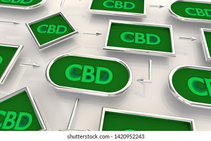 CBD Cannabidiol Marijuana Cannabis Process Map Network 3d Illustration