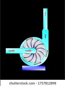 Centrifugal pump impeller casing fluid transport