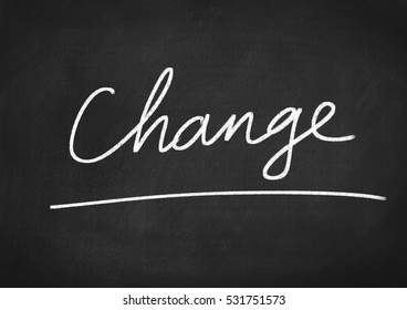 change concept text on blackboard background