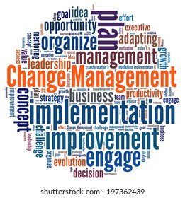 Change Management in word collage