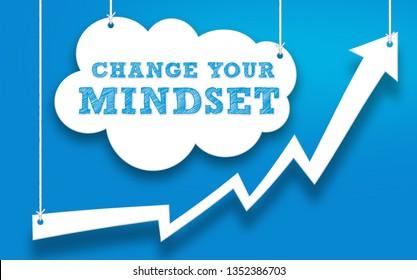 Change your Mindset - motivational message