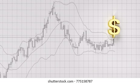chart indicator copy space symbol gold dollar,investment stock market candlestick graph 3D Illustration money chart indicator copy space minimal concept financial investment stock market background