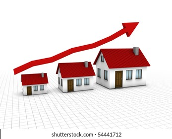 Chart that show growing of housing market