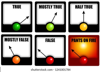 checking facts from truth to utter lies