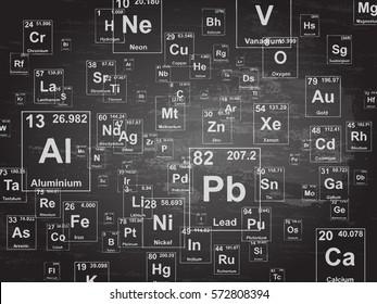 Chemical elements. Background illustration on blackboard