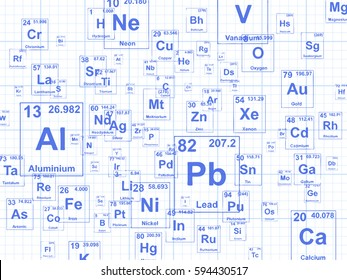 Chemical elements. Background illustration on graph paper