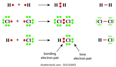 Imágenes Fotos De Stock Y Vectores Sobre Enlace Covalente