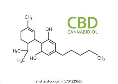 Chemical formula of Cannabidiol isolated on white background. CBD icon.