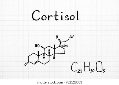 Chemical formula of Cortisol. Close-up.