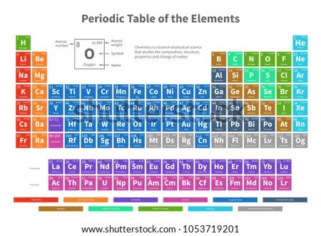 Chemical Periodic Table Elements Color Cells Stock Illustration